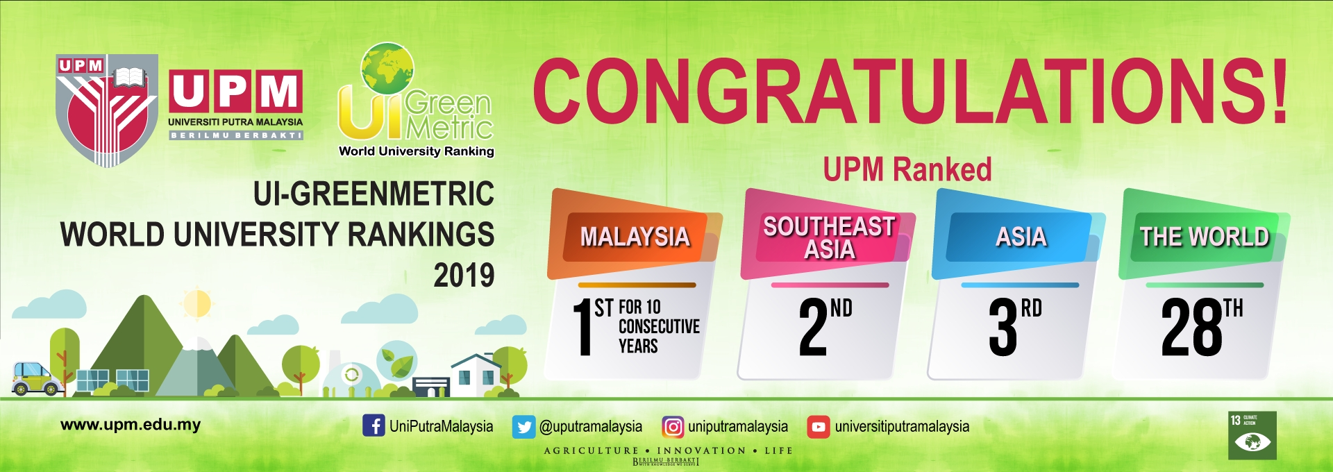 UI-GREENMETRIC WORLD UNIVERSITY RANKING 2019 ACHIEVEMENT