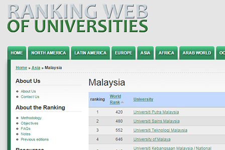 Upm Tops Ranking Web Of Universities In Malaysia Scales Up To 420th Place World Universiti Putra Malaysia